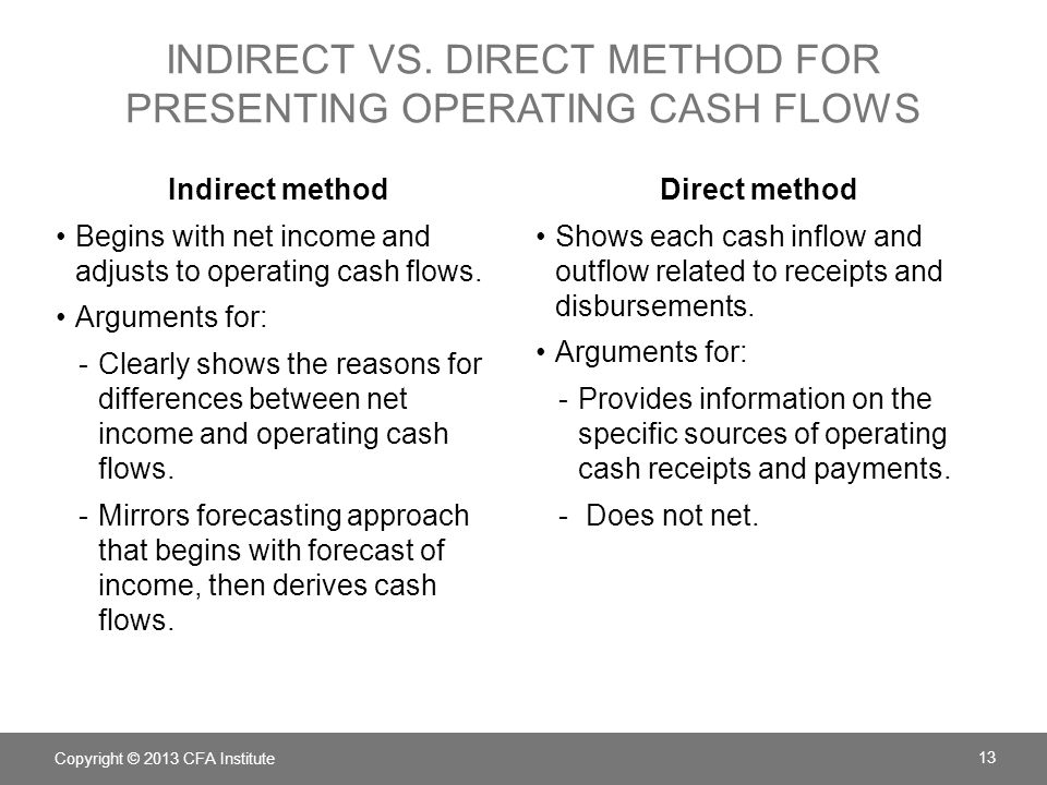 INDIRECT VS.DIRECT METHOD FOR PRESENTING OPERATING CASH FLOWS Indirect method IFRS permit.