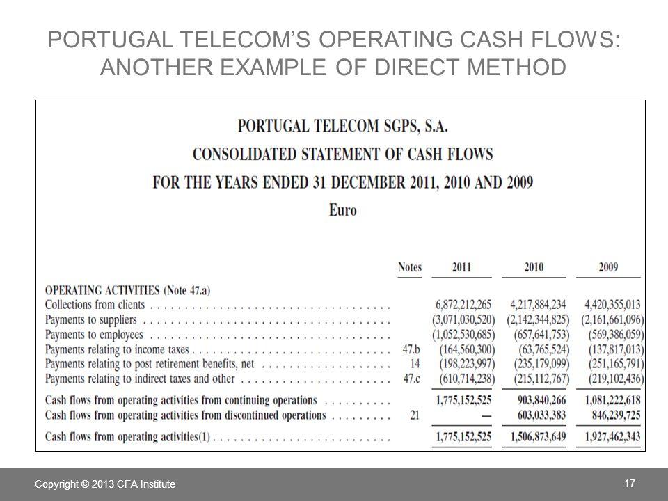 PORTUGAL TELECOM'S INVESTING CASH FLOWS Copyright © 2013 CFA Institute 18