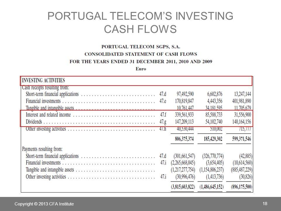 PORTUGAL TELECOM'S FINANCING CASH FLOWS Copyright © 2013 CFA Institute 19