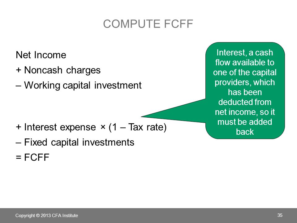 FCFF CAN ALSO BE COMPUTED FROM CASH FLOW FROM OPERATING ACTIVITIES Net income + Noncash charges – Working capital investment = Cash from operating activities + Interest Expense × (1 – Tax rate) – Fixed capital investments = FCFF CFO already has added noncash items to net income and deducted working capital investment Copyright © 2013 CFA Institute 36