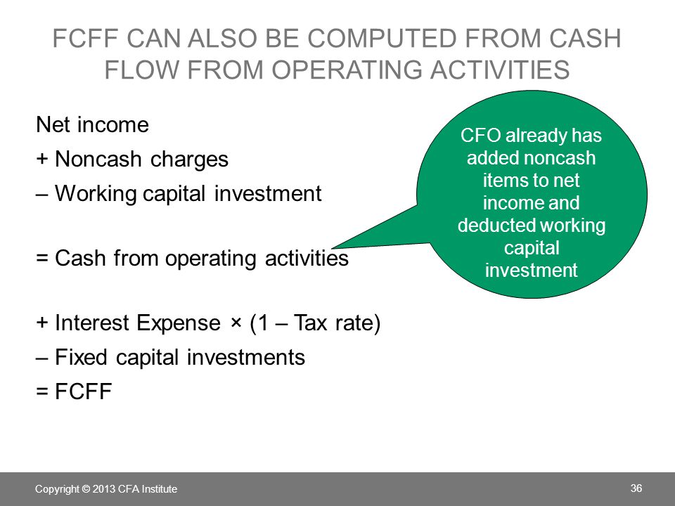 COMPUTE FCFE Net Income + Noncash charges – Working capital investment – Fixed capital investment + Net new borrowing (or minus net debt repayments) = FCFE Copyright © 2013 CFA Institute 37 Positive FCFE means that the company has an excess of operating cash flow over amounts needed for capital expenditures and repayment of debt.