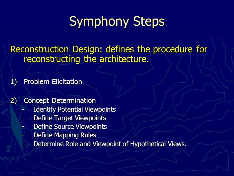 Symphony Steps Reconstruction Execution: produces the architectural description Reconstruction Execution: produces the architectural description 1.