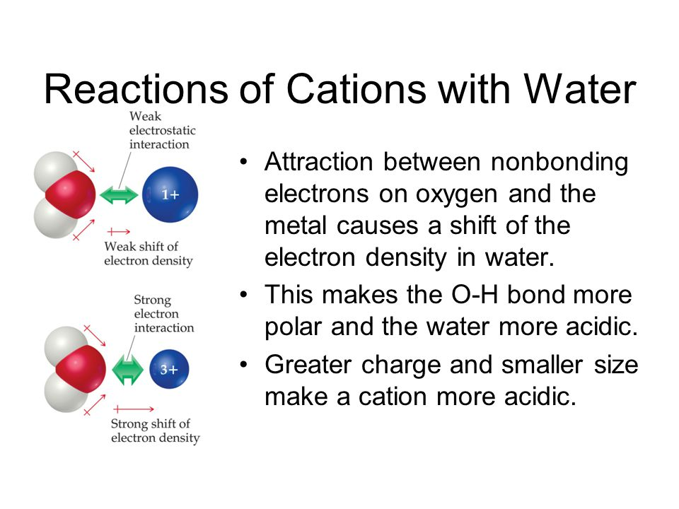 Effect of Cations and Anions 1.An anion that is the conjugate base of a strong acid will not affect the pH.