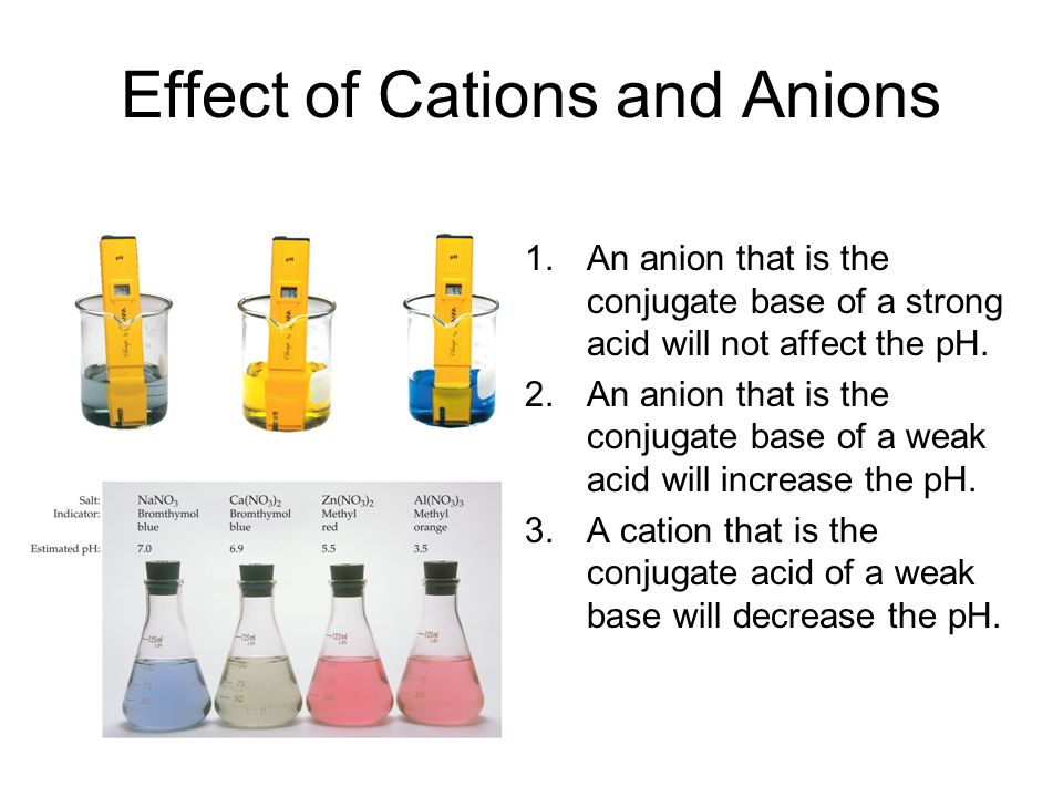 Effect of Cations and Anions 4.Cations of the strong Arrhenius bases will not affect the pH.