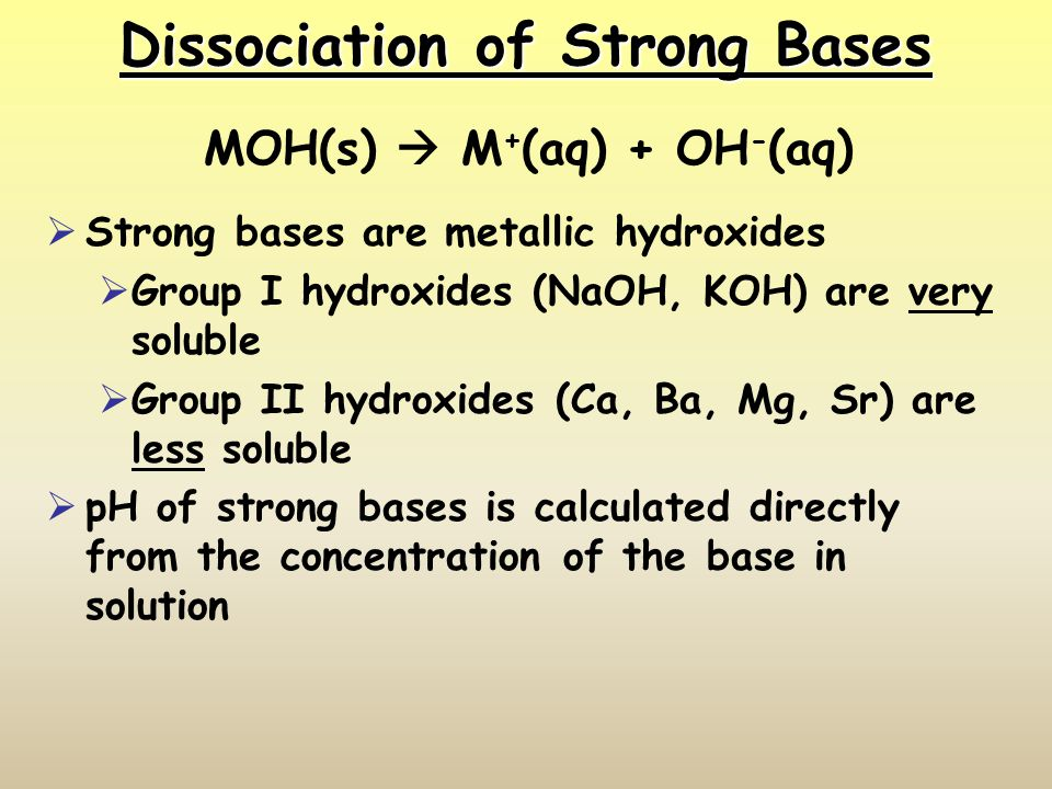 Reaction of Weak Bases with Water The base reacts with water, producing its conjugate acid and hydroxide ion: CH 3 NH 2 + H 2 O  CH 3 NH 3 + + OH - K b = 4.38 x 10 -4