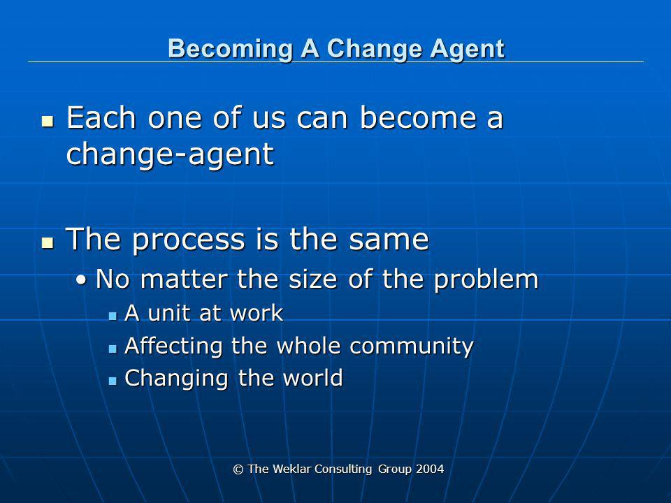 © The Weklar Consulting Group 2004 Becoming A Change Agent The Process for Making Change The Process for Making Change Is simple—though not easyIs simple—though not easy Requires strategy execution Requires strategy execution The number one requirement to be successful The number one requirement to be successful Quality of Strategy usually ranks 2 ndQuality of Strategy usually ranks 2 nd Resources rank 3rdResources rank 3rd