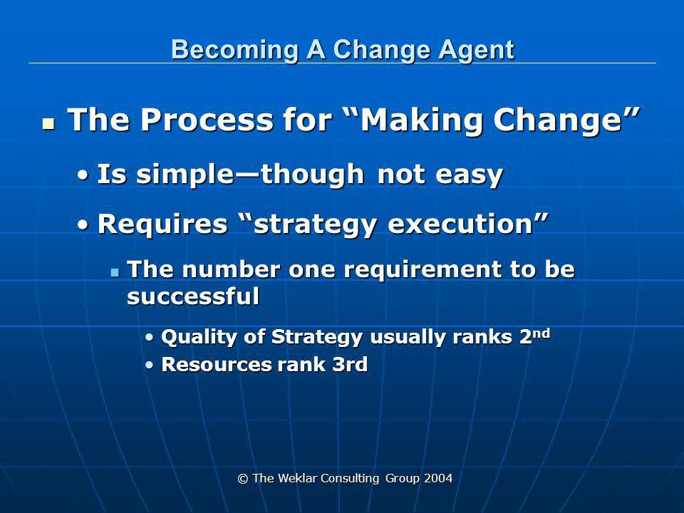 © The Weklar Consulting Group 2004 Becoming A Change Agent The Process for Making Change Identifying the issueIdentifying the issue Pinpointing the actual problemPinpointing the actual problem Determining what can be doneDetermining what can be done Establishing the teamEstablishing the team Creating the action planCreating the action plan Monitoring accountabilityMonitoring accountability Making an impactMaking an impact