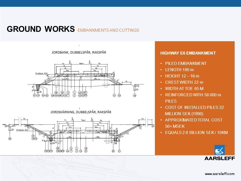 Slide 13 GIANT LEAP HSR vs CONVENTIONAL RAILWAY