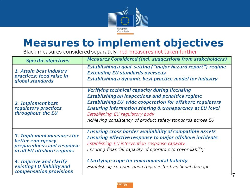 Energy Key points of Legislative Proposal General measures to prevent major accident Risk-based planning and operations Best practices by operators and regulators Transparency/sharing of information Co-ordination and co-operation amongst regulators, and with non- EU countries Emergency preparedness and response Technical annexes for detailed provisions 8
