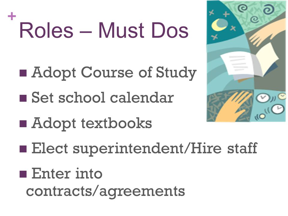 + Roles – Must Dos Adopt annual budget Levy taxes, appoint tax collector (sometimes) Provide for buildings and grounds Provide special education Prescribe, adopt, and enforce rules and regs re: activities, publications, organizations