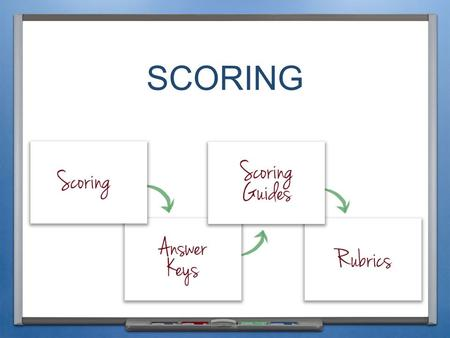 SCORING. INTRODUCTION & PURPOSE Define what SCORING means for the purpose of these modules Explain how and why you should use well-designed tools, such.