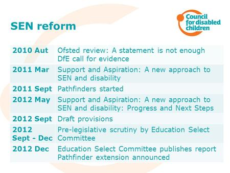 SEN reform 2010 AutOfsted review: A statement is not enough DfE call for evidence 2011 MarSupport and Aspiration: A new approach to SEN and disability.