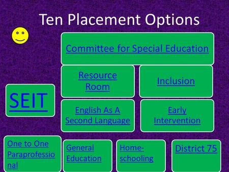Ten Placement Options Committee for Special Education Resource Room English As A Second Language Inclusion Early Intervention General Education Home- schooling.