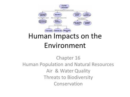 Human Impacts on the Environment Chapter 16 Human Population and Natural Resources Air & Water Quality Threats to Biodiversity Conservation.