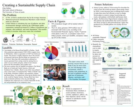 Creating a Sustainable Supply Chain Ellen Bellino McCombs School of Business The University of Texas at Austin The Problem  4.5 lbs. of trash is produced.
