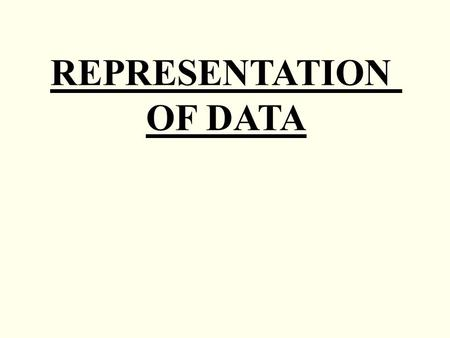 REPRESENTATION OF DATA. Histograms A Histogram is a graphical representation of the distribution of data. The rectangles of a histogram are drawn so that.