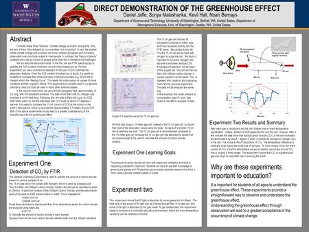"TEMPLATE DESIGN © 2008 www.PosterPresentations.com v DIRECT DEMONSTRATION OF THE GREENHOUSE EFFECT Abstract Consider these three ""theories:"" climate change,"