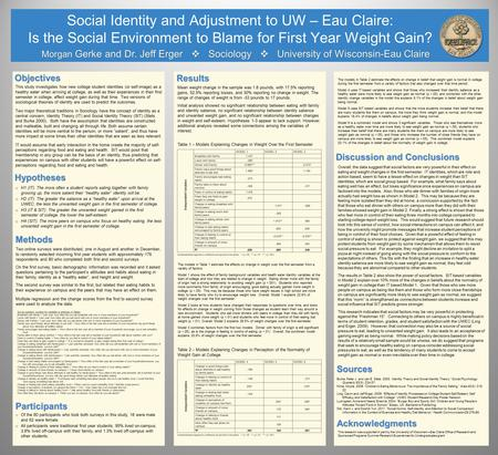 Social Identity and Adjustment to UW – Eau Claire: Is the Social Environment to Blame for First Year Weight Gain? Objectives Morgan Gerke and Dr. Jeff.