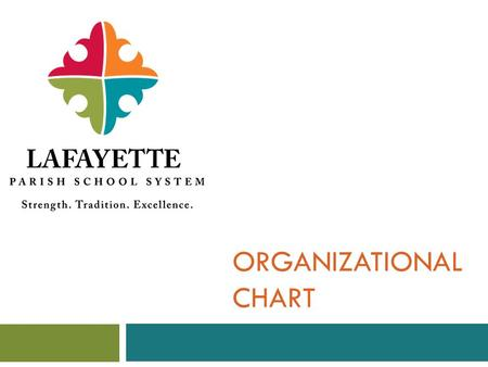 ORGANIZATIONAL CHART Draft Proposal. Office of the Superintendent School Board Superintendent Executive Director and Chief Financial Officer Director.