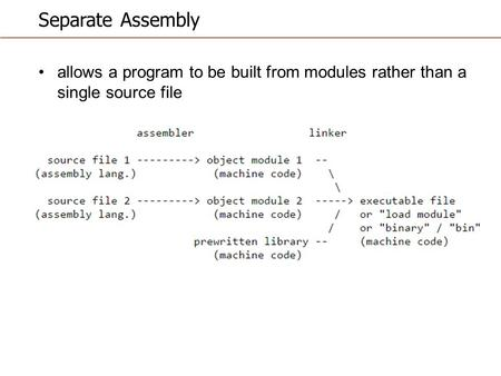 Separate Assembly allows a program to be built from modules rather than a single source file.