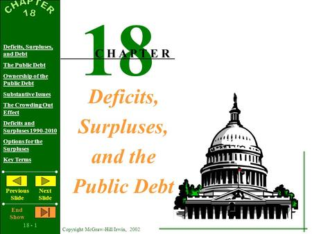 18 - 1 Copyright McGraw-Hill/Irwin, 2002 Deficits, Surpluses, and Debt The Public Debt Ownership of the Public Debt Substantive Issues The Crowding Out.