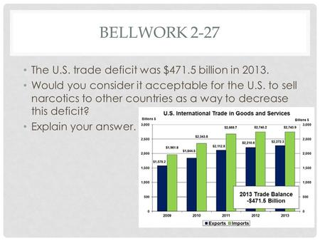 BELLWORK 2-27 The U.S. trade deficit was $471.5 billion in 2013. Would you consider it acceptable for the U.S. to sell narcotics to other countries as.