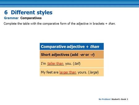 No Problem! Student's Book 3 Complete the table with the comparative form of the adjective in brackets + than. Grammar Comparatives 6 Different styles.