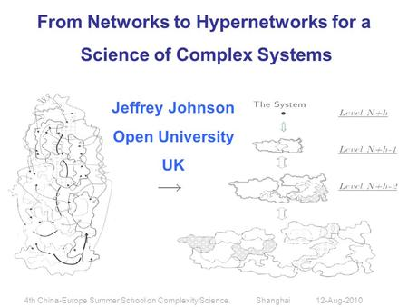 4th China-Europe Summer School on Complexity Science. Shanghai 12-Aug-2010 From Networks to Hypernetworks for a Science of Complex Systems Jeffrey Johnson.