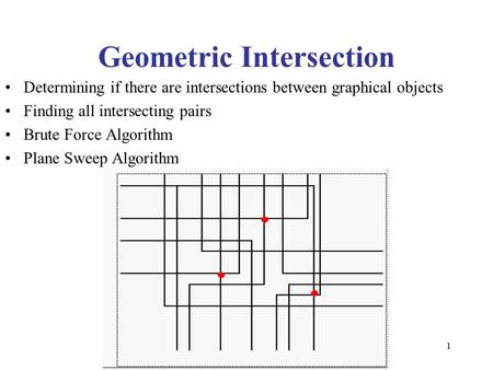 1 Geometric Intersection Determining if there are intersections between graphical objects Finding all intersecting pairs Brute Force Algorithm Plane Sweep.