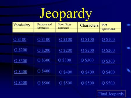 Jeopardy Vocabulary Purpose and Strategies Characters Plot Questions Q $100 Q $200 Q $300 Q $400 Q $500 Q $100 Q $200 Q $300 Q $400 Q $500 Final Jeopardy.