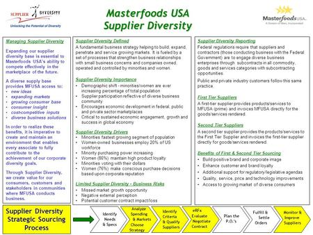 Managing Supplier Diversity Expanding our supplier diversity base is essential to Masterfoods USA's ability to compete effectively in the marketplace of.