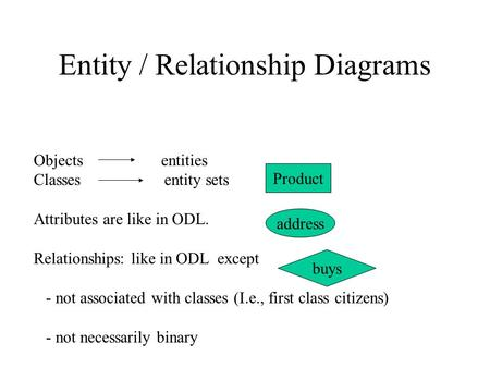 Entity / Relationship Diagrams Objects entities Classes entity sets Attributes are like in ODL. Relationships: like in ODL except - not associated with.