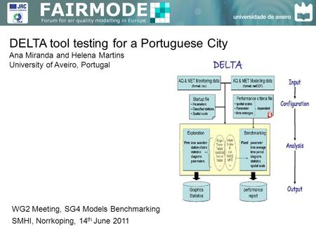 WG2 Meeting, SG4 Models Benchmarking SMHI, Norrkoping, 14 th June 2011 DELTA tool testing for a Portuguese City Ana Miranda and Helena Martins University.