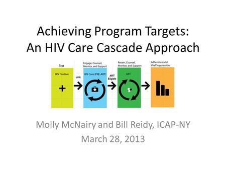 Achieving Program Targets: An HIV Care Cascade Approach Molly McNairy and Bill Reidy, ICAP-NY March 28, 2013.