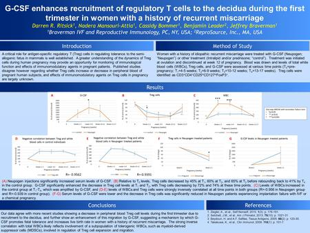 G-CSF enhances recruitment of regulatory T cells to the decidua during the first trimester in women with a history of recurrent miscarriage Darren R. Ritsick.