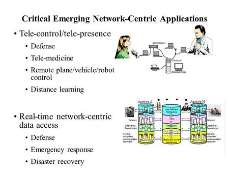 Critical Emerging Network-Centric Applications Tele-control/tele-presence Defense Tele-medicine Remote plane/vehicle/robot control Distance learning Real-time.