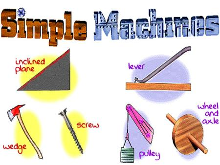 Simple Machines 5.2. SIMPLE MACHINES: ease load, changing either magnitude or direction of a force WORK input <WORK output FORCE exerted <FORCE machine.