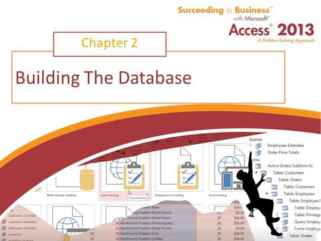 Building The Database Chapter 2