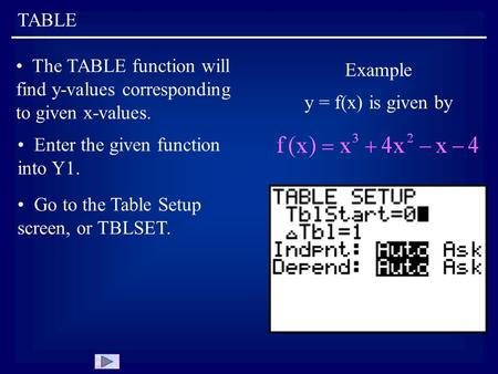 TABLE The TABLE function will find y-values corresponding to given x-values. Example y = f(x) is given by Enter the given function into Y1. Go to the Table.