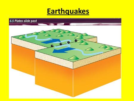 Earthquakes. What you will learn Explain the terms focus, tremor, epicentre Know how earthquakes are measured Briefly describe the different types of.