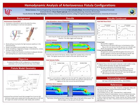 Hemodynamic Analysis of Arteriovenous Fistula Configurations Briana Conners, Chemical Engineering, University of Cincinnati & Ken echuwku Okoye, Biomedical.