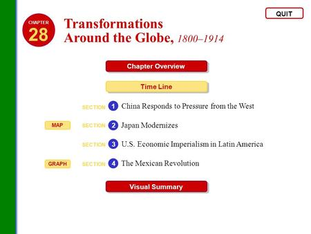 28 Transformations Around the Globe, 1800–1914