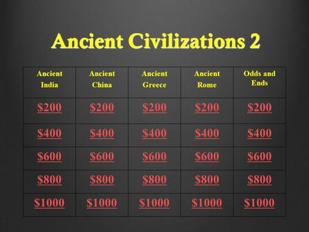 Ancient Civilizations 2 Ancient India Ancient China Ancient Greece Ancient Rome Odds and Ends $200 $400 $600 $800 $1000.