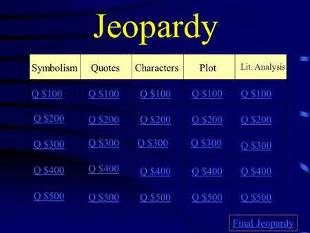 Jeopardy Symbolism QuotesCharactersPlot Lit. Analysis Q $100 Q $200 Q $300 Q $400 Q $500 Q $100 Q $200 Q $300 Q $400 Q $500 Final Jeopardy.
