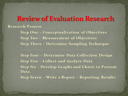 Research Process Step One – Conceptualization of Objectives Step Two – Measurement of Objectives Step Three – Determine Sampling Technique Step Four –