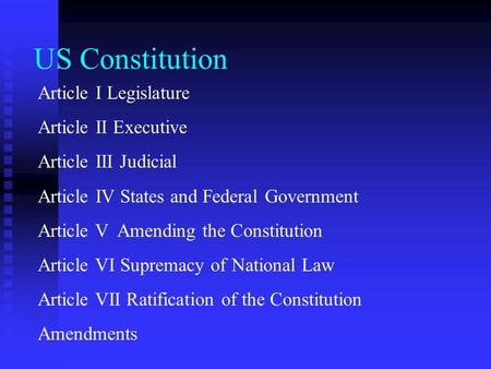 US Constitution Article I Legislature Article II Executive Article III Judicial Article IV States and Federal Government Article V Amending the Constitution.