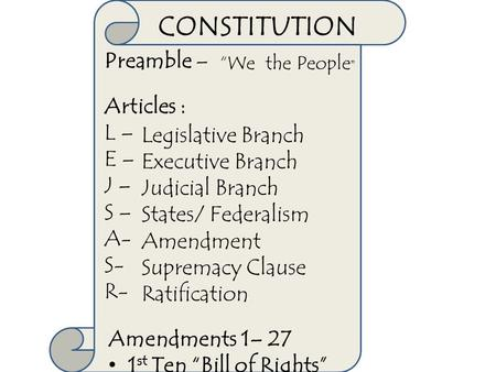 CONSTITUTION Preamble – Articles : L – E – Legislative Branch J –