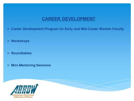 CAREER DEVELOPMENT  Career Development Program for Early and Mid-Career Women Faculty  Workshops  Roundtables  Mini-Mentoring Sessions.