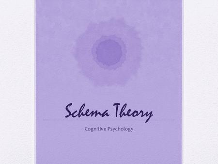 Schema Theory Cognitive Psychology. psychlotron.org.uk Source: Roth & Bruce (1995)