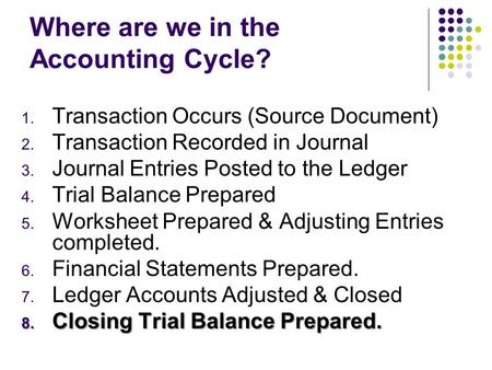 Where are we in the Accounting Cycle? 1. Transaction Occurs (Source Document) 2. Transaction Recorded in Journal 3. Journal Entries Posted to the Ledger.